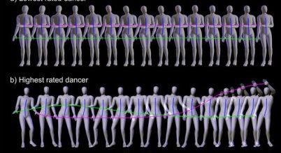 Itt a tudományos magyarázat, mitől lesz valaki a táncparkett ördöge
