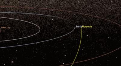Veszélyes aszteroidára tapad a csillagászok szeme