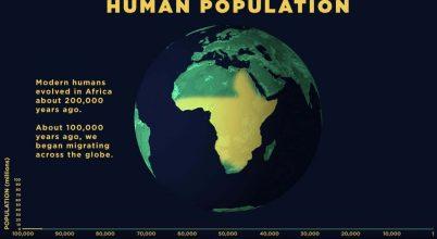 Látványos videó a népességrobbanásról