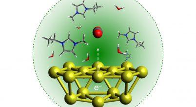 Mesterséges fotoszintézissel készítenek üzemanyagot