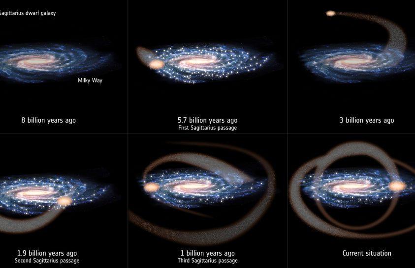 Galaktikus ütközés eredménye lehet a Naprendszer születése