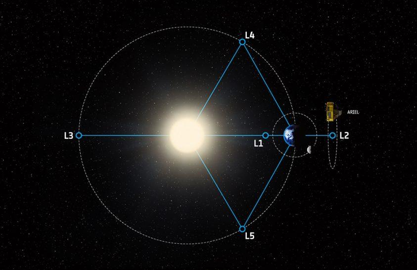 Magyar részvétellel valósul meg az Ariel-űrtávcső-program