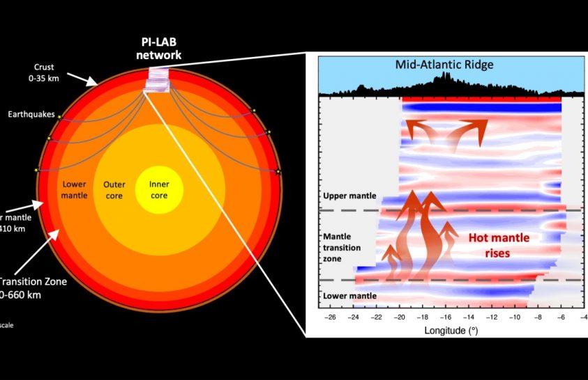 Mély köpenyfeláramlás lehet a Közép-Atlanti-hátság alatt