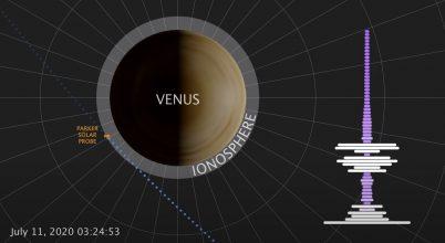 Így muzsikál a Vénusz